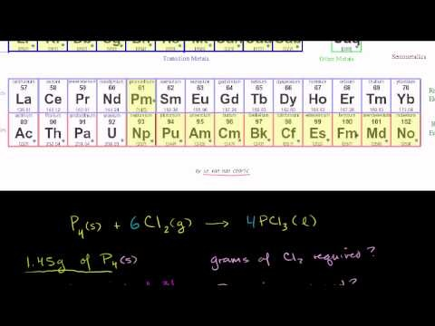 Stoichiometry Example Problem 1