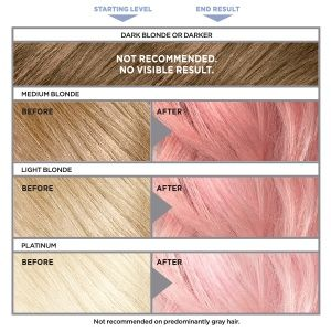 semi-permanent color that will wash out after 4-10 shampoos. Ammonia free hair dye. No bleach required.