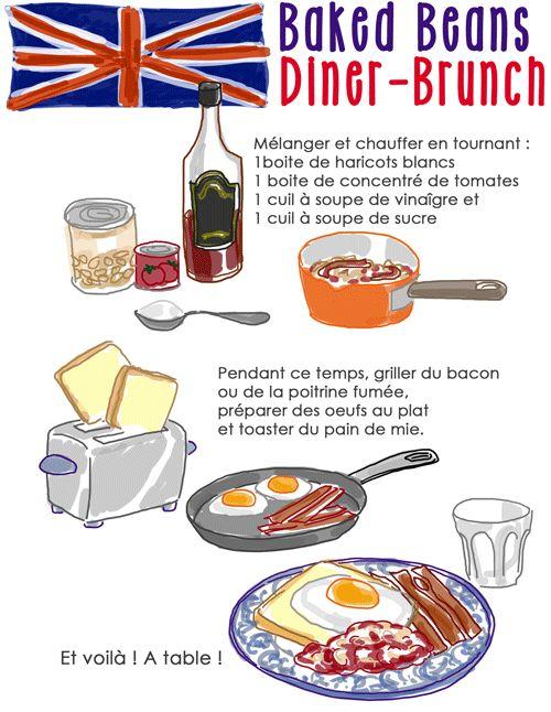 Baked beans: 1 boîte de haricots blancs, 1 mini boîte de concentré de tomate, 1 CS vinaigre, 1 CS de sucre