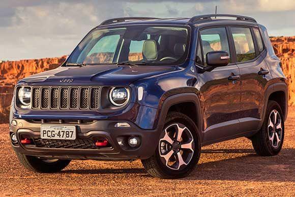 Ao Completar Cinco Anos De Fabricacao O Jeep Renegade Ja Produziu 320 Mil Modelo E Exportado Para 12 Paises Em 2020 Jeep Renegade Jeep Utilitarios Esportivos