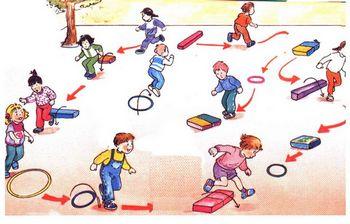 site Education Physique et Sportive de la Direction des Services Départementaux de l'Education Nationale de Moselle - Vers les activités d'athlétisme à l'école maternelle