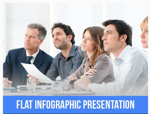 14 best Powerpoint presentations - Engage design inspiration - project presentation