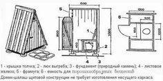 дом шалаш своими руками чертежи: 19 тыс изображений найдено в Яндекс.Картинках