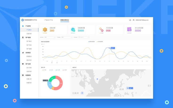 "Check out this @Behance project: ""Dashboard 运营后台设计"" https://www.behance.net/gallery/60242059/Dashboard-"