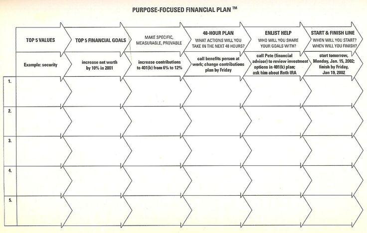 Goal Worksheet Financial Plan Template Financial Planning 5 Year Plan