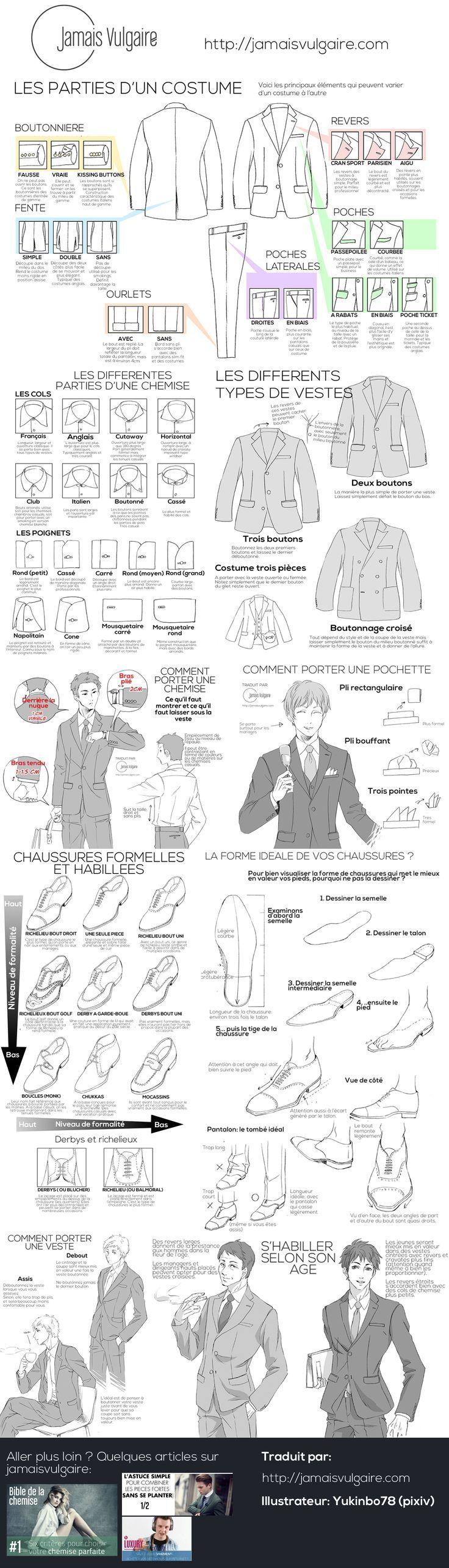 Les codes du formel en image - JAMAIS VULGAIRE, blog mode homme, magazine et relooking online: