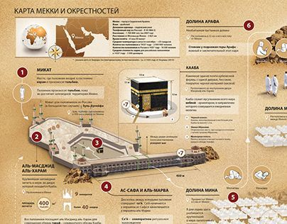 "Check out new work on my @Behance portfolio: ""Infographics ""Mecca"""" http://be.net/gallery/33620393/Infographics-Mecca"
