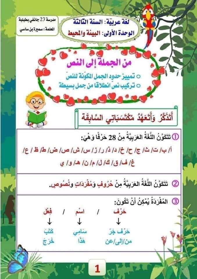 انشطة رائعة لغة عربية سنة ثالثة قواعد لغة انتاج قراءة Bullet Journal Map Journal