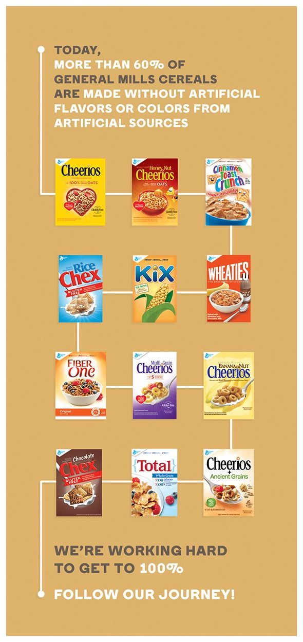 """""""General Mills commits to removing artificial flavors and colors from artificial sources, from cereal   A Taste of General Mills"""" FINALLY!!!"""