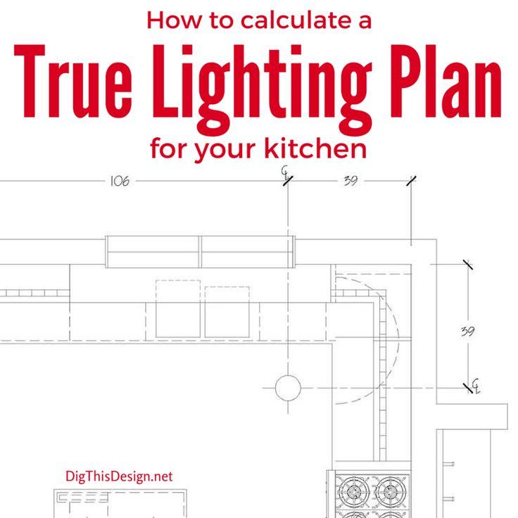 A True Lighting Design Plan LED Technology
