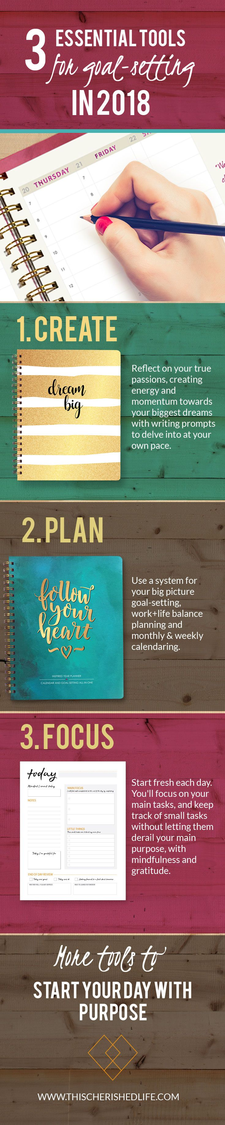 2018 Goal-Setting: Create. Plan. Focus: A 3-step approach for living each day with purpose