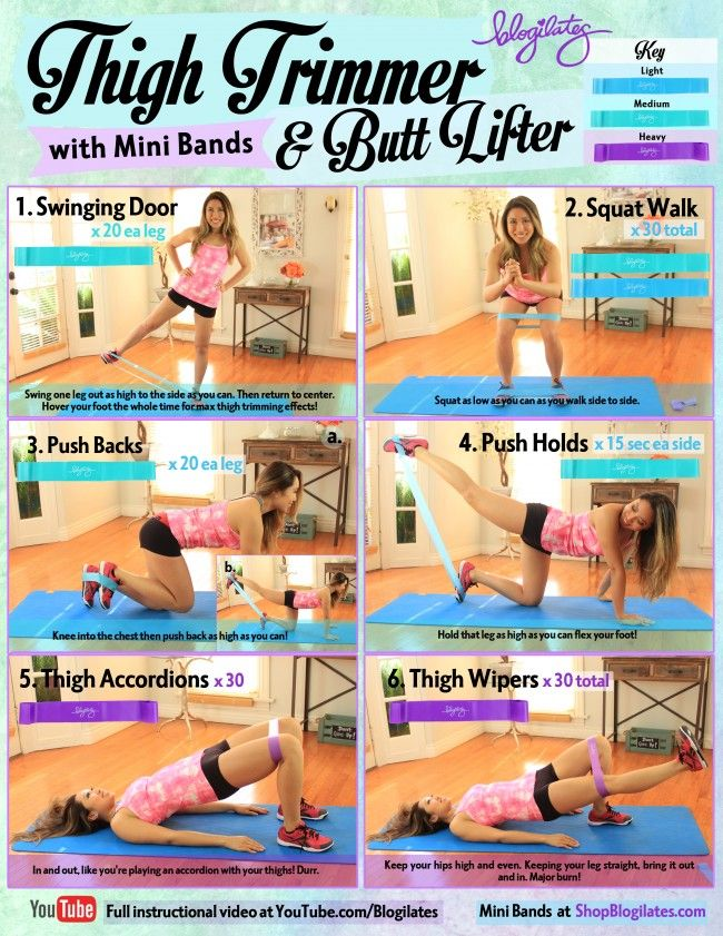 Thigh Trimmer & Butt Lifter with Mini Bands!