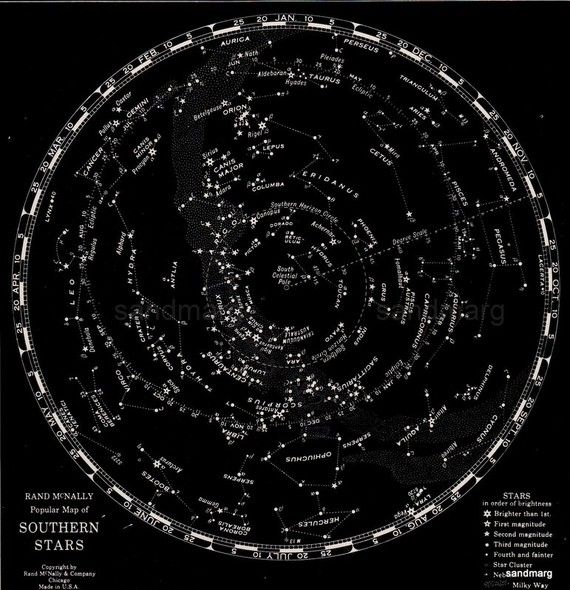 Best 20+ Star Chart Ideas On Pinterest | Tibetan Mandala, Space