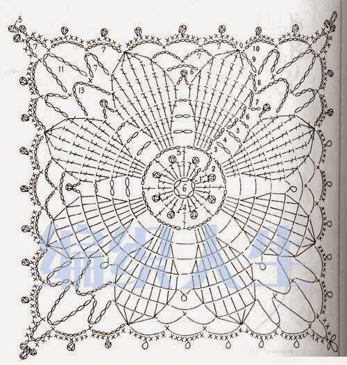 crochelinhasagulhas: Quadradinhos em crochê                                                                                                                                                                                 More