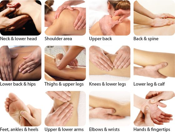 Learn yoni massage