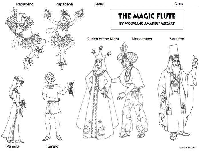 Mozart | Music Appreciation Activities | Teaching music ...