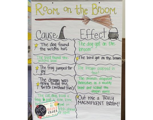 Cause & Effect: Room on the Broom (halloween)