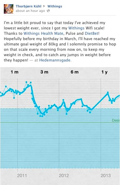 """Thorbjørn Kühl posted this message on our FB page: """" I'm a little bit proud to say that today I've achieved my lowest weight ever, since I got my Withings Wifi scale! Thanks to Withings Health Mate, Pulse and DietBet! (...) I solemnly promise to hop on that scale every morning from now on, to keep my weight in check, and to catch any jumps in weight before they happen! """" Learn more: http://www.withings.com/en/bodyanalyzer"""