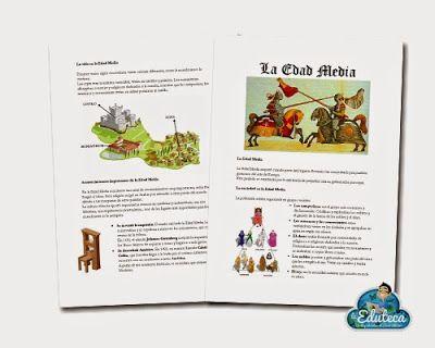 RECURSOS PRIMARIA | Resumen de la Edad Media