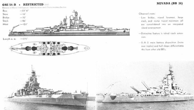 uss nevada class battleship usn warships 168. Black Bedroom Furniture Sets. Home Design Ideas