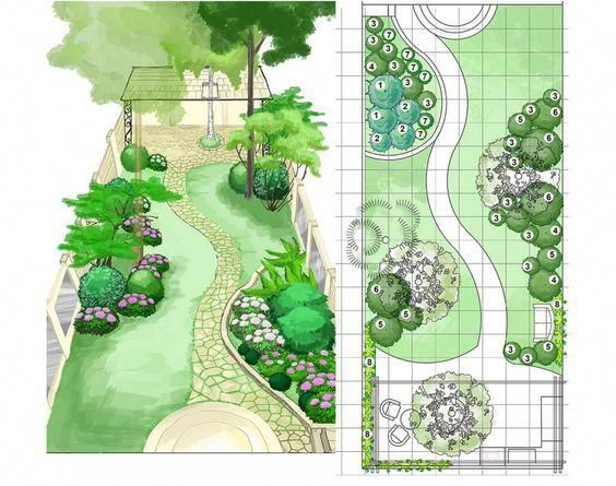3d View And Plan View Of Garden Gardendesignplan Garden Design Plans Back Garden Design English Garden Design