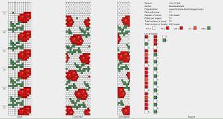 Czwartkowe DIY - schemat na bransoletkę w róże