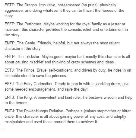 MBTI Fairytale Archetypes Part 2
