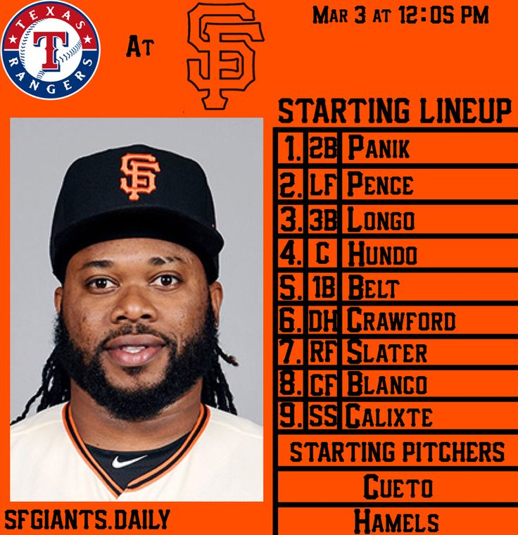Its GAMEDAY! The Giants will play a split squad game today at home vs the Rangers and away vs the Indians. Both will start at 12:05 PM. Swipe right for the second game lineup! You can only listen to the home game on KNBR.  #giants #sf #baseball #bayarea #mlb #posey #pence #madbum #cueto #shark #babygiraffe #panik #cutch #longo #strick #bcraw #playoffs #mvp #WeAreSf #WeAreGiant