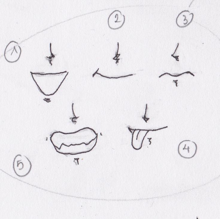 Photos dessin manga yeux page 10 manga pinterest - Bouche en dessin ...