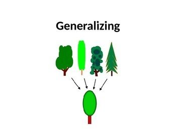 Great PowerPoint on finding generalizations (vs. stereotypes also)