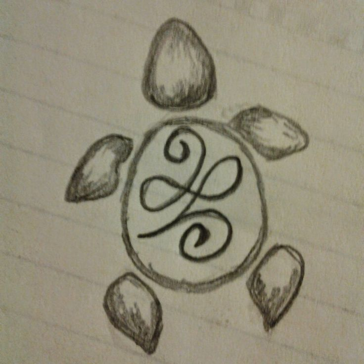 Similiar Symbol For Beginning Keywords