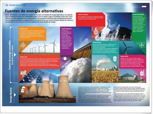 """""""Fuentes de energía alternativas"""""""