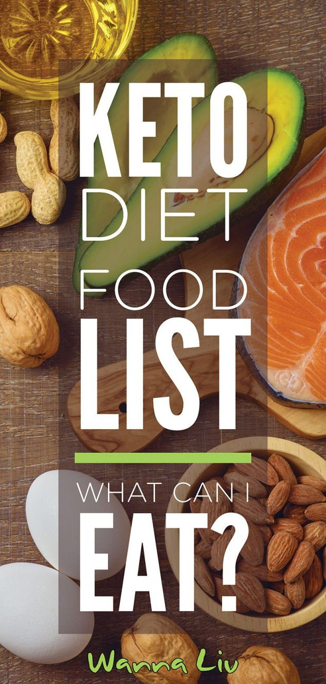 What Can I Eat When I M On The Keto Diet A Comprehensive And Complete Keto Food List Comes In Keto Diet Food List Ketogenic Food List Ketogenic Diet Food List