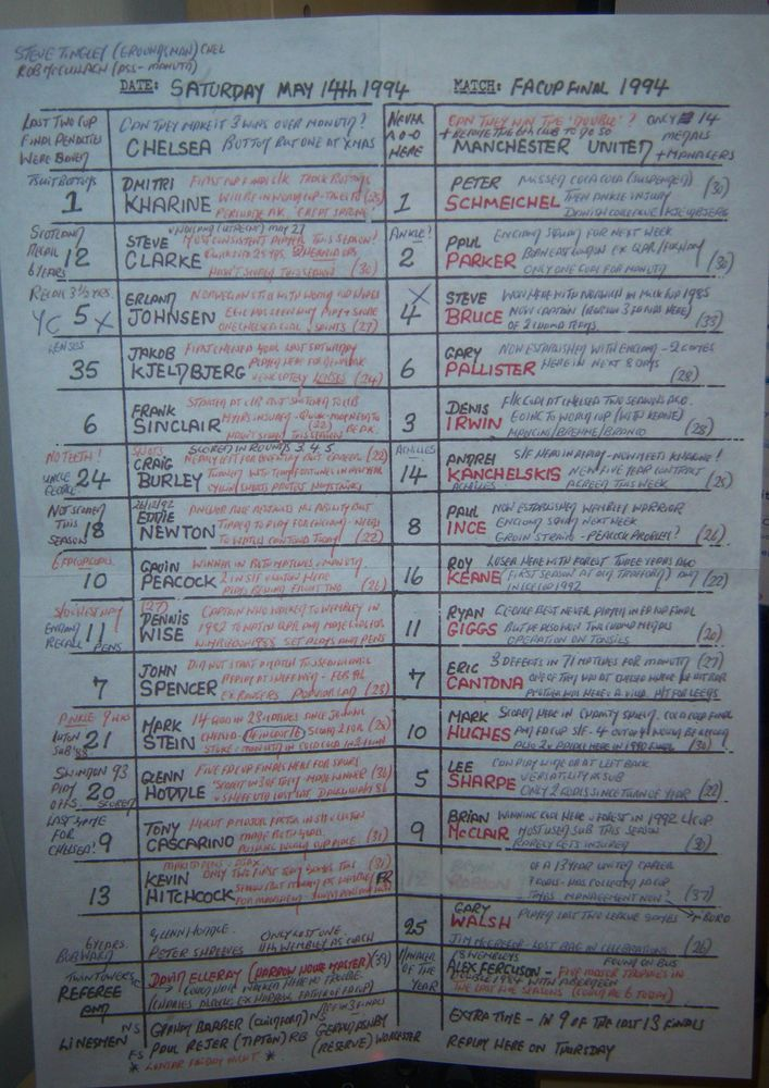 VERY RARE.COPY OF JOHN MOTSON'S NOTES.FA CUP FINAL 1994. MAN UTD V CHELSEA | eBay