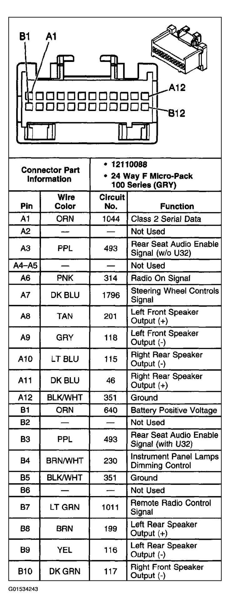 05 trailblazer radio wire diagrams in 2021   chevy trailblazer, radio, chevrolet  trailblazer  pinterest