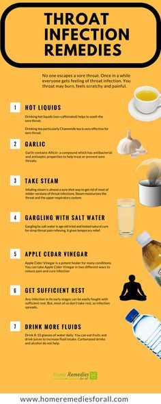These effective home remedies for sore throat will get rid of the throat infection quickly and relieve you from the pain and discomfort