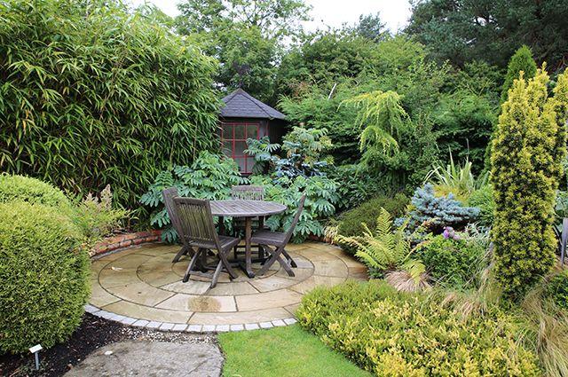 Уроки садовой геометрии. Как спланировать дачный участок   Стройка и дизайн   Дача   Аргументы и Факты