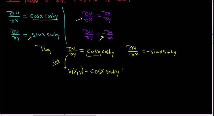 how to find conjugate prior