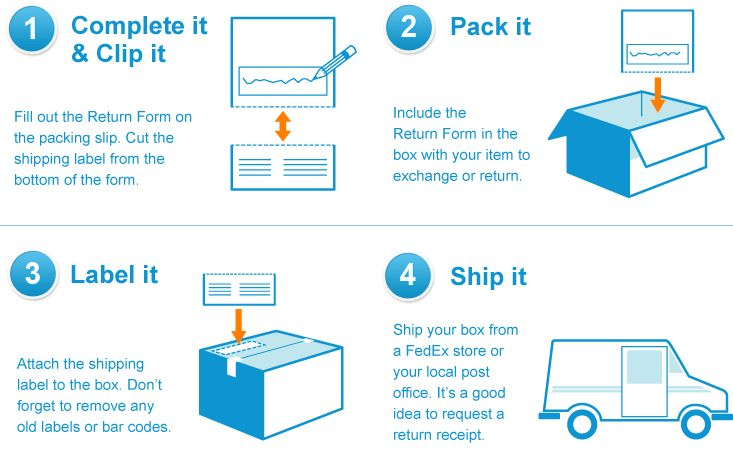 1) Fill out the return frorm on the packing slip Cut the shipping - packing slip form