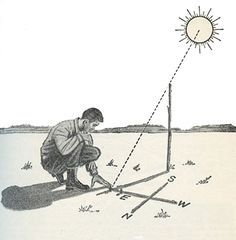 Finding Directions - Simply stand a 3-foot stick on end and place a small rock where the tip of the shadow falls. Wait ten to fifteen minutes and place a second rock at the point where the tip of the shadow has moved too. Draw a line between the two points. This is an east-west line. Place the toe of your left foot at the first rock and the toe of your right foot at the second rock; you will now be facing north. Anywhere on earth, the first shadow mark is west, the second east.