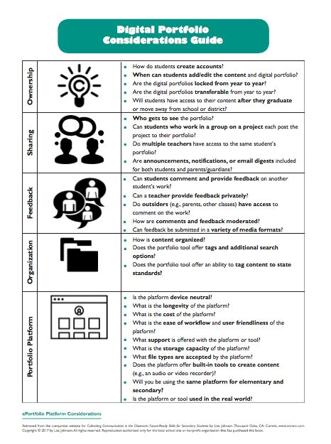 """Considering a portfolio platform? Check out these questions to guide your selection.(Check out the Book """"Cultivating Communication in the Classroom"""" for more ways to use this tool.)"""