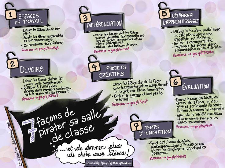 https://flic.kr/p/SVqbxZ | 7 façons de pirater sa salle de classe