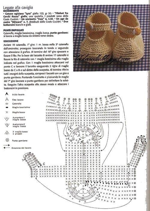 13 Patrones de Patucos para Bebés - Manualidades Y DIYManualidades Y ... 57f0e79518b