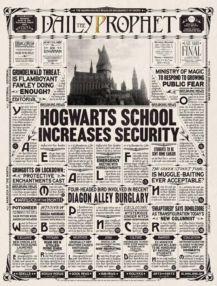 Daily Prophet Harry Potter Wiki Fandom Powered By Wikia Harry Potter Libro De Hechizos Libros De Harry Potter Pintura De Harry Potter