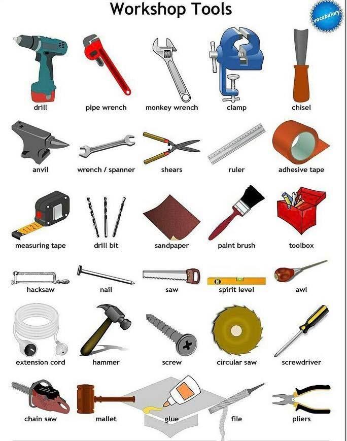 Tools 2 Basic Hand Tools Carpenter Tools Engineering Tools