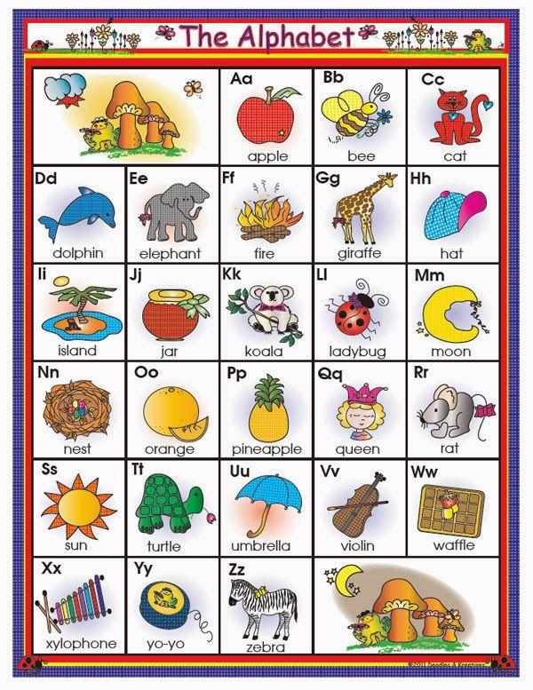 Mengenal Alphabet Bahasa Inggris Dan Pengucapannya