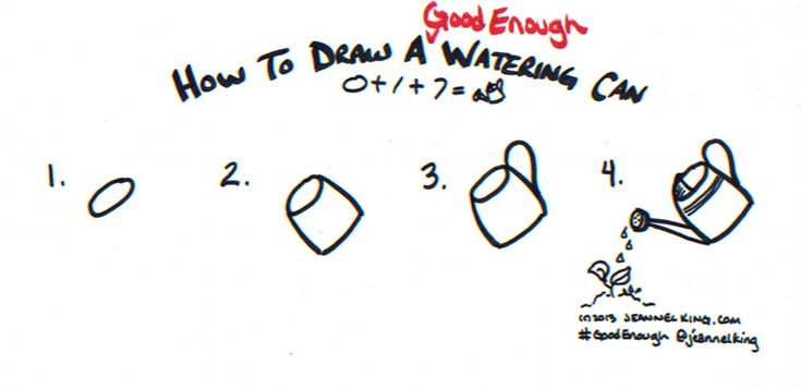 How to draw a Good Enough watering can, by Jeannel King