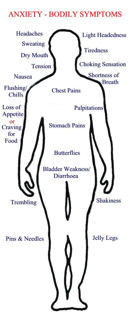 Anxiety and the Body Symptoms That're Caused By It.