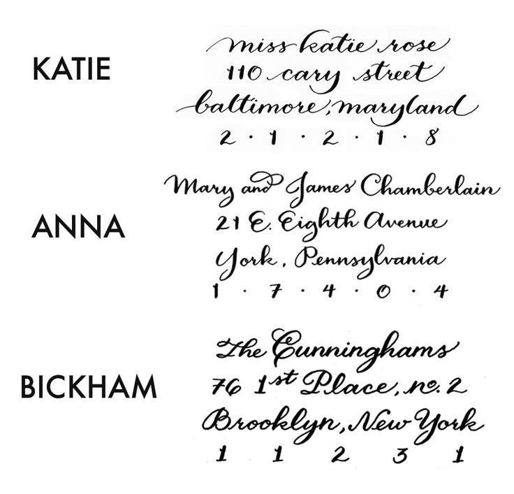 Custom of writing letters home address