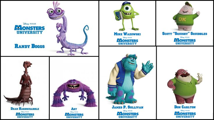 monster university characters - Google Search | Face ...